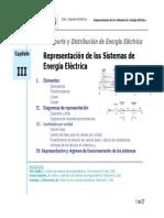 Capítulo 3. Representación de Los Sistemas de Energía Eléctrica