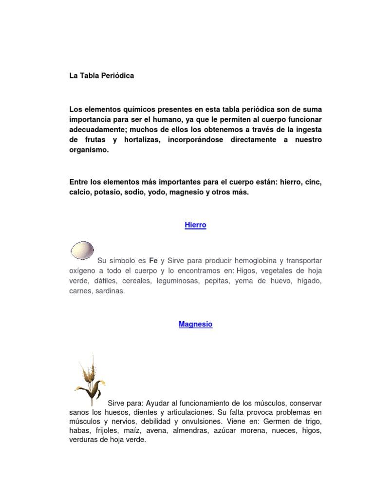 Tabla periodica de los alimentos urtaz Image collections