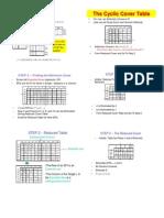 tabulation method