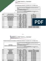 Horarios I-2014 Desarrollo Empresarial