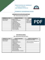 PLAN DE MANTENIMIENTO MAQUINARIA PESADA.xlsx