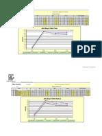 AAQ2010 Analysis Boysdss100mSprints HeatsnFinal
