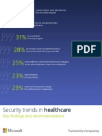 Security Trends in Healthcare