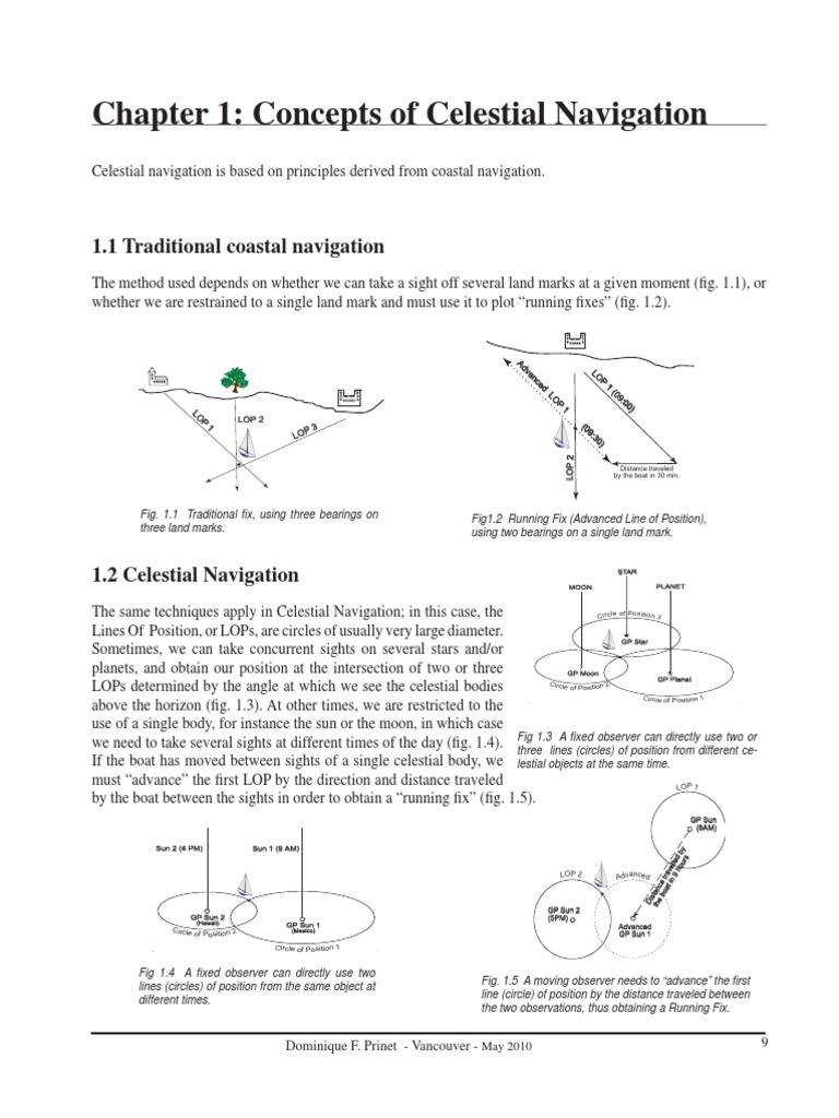 Celestial Navigation Manual Chapter