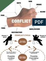 Why Conflict Arises