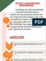 Aspectos y Categorias Del Benchmarking