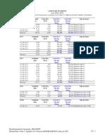 AP 4.2 Costos de Inversiòn y Mantenimiento Vial