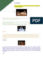 Elementos Básicos Del Teatro