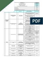 Excavacion Manual ( Relleno y Compactacion )