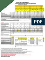 SOAT_Tarifario Categorias Nivel Nacional Dic 2013 (1)