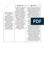 Cuadro Comparativo Etapa Preindustrial e Industrial