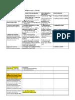 nyseslat action plan - team hrhs-4 10 20141