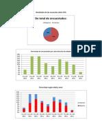 Resultados de Las Encuestas Sobre HTA
