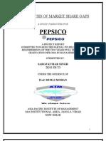 ANALYSIS OF MARKET SHARE GAPS of pepsico
