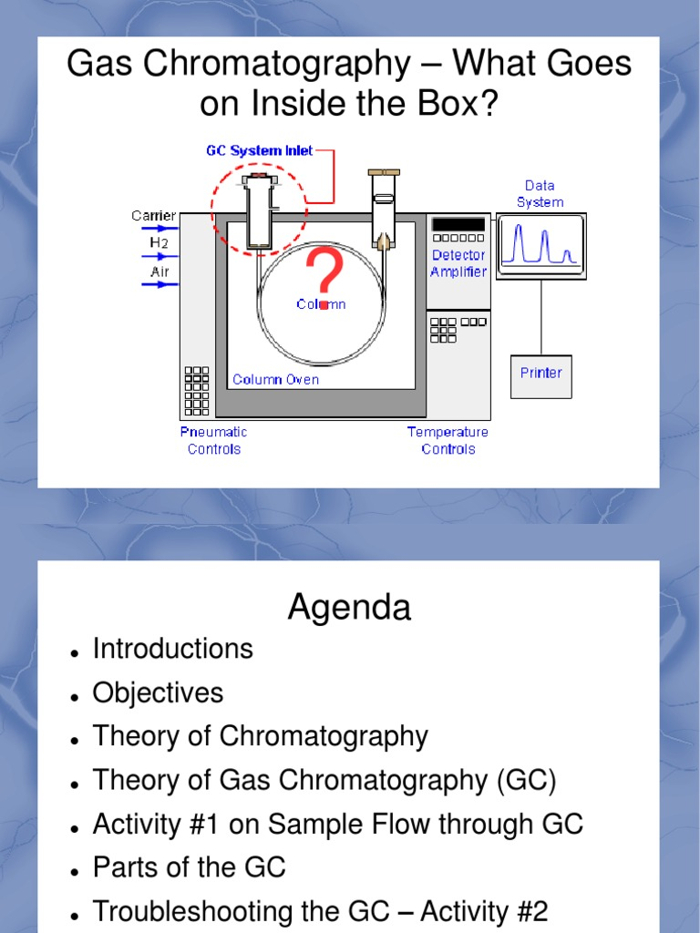 gas chromatography presentation | Gas Chromatography