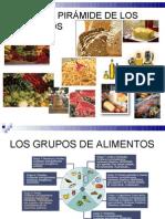 Nueva+Piramide+de+Alimentos