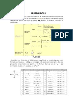 alquenos y pdf alquinos hidrocarburos alcanos