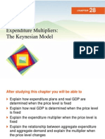 (Ch 28 Expenditure Multipliers the Keynesian Model)
