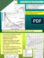 Duraluminiu4 PDF