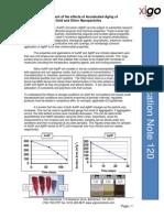 XiGo Note 120 Au & Ag Nanoparticle Aging