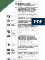 Workflow Steps