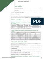 Sistemas de Medida - Matemática Didática