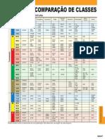 Grades Comparison Table