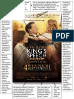 The Kings Speech - 2010 Poster