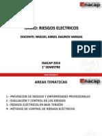 Clase Riesgos Electricos