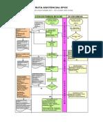 Algoritmo Ruta EPOC