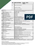 Previaturas Plan 2002 Año 20132