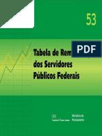 Salário Funcionalismo Público