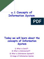Slide Sistem Maklumat