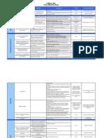Plan Operativo Anual EJ