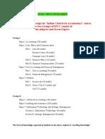 ICAI IPCC Syllabus