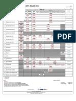 Detik.com Rate Card January March 2014