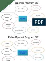 Pelan Operasi Program 3K