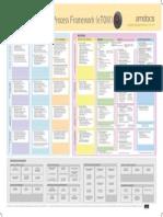 TM Forum Poster Business Process Framework Frameworx 13