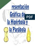 3_func_parab_hiper