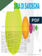 f149882648 Cronostoria Di Sardegna.indd