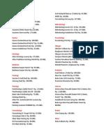 Daftar Harga Buku Kaskus New - Copy