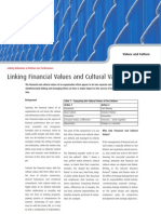 Linking Financial Values and Cultural Values - Four Groups