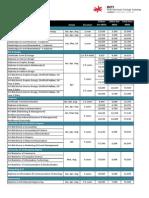 Fees Summary - IICS