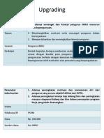 Upgrading Dan Keakraban - PSDM IMKU