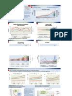 Visualizing Vietnam Economics 2009