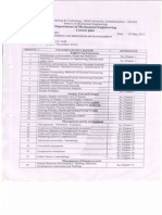 Me0401 Economics and Principles of Management