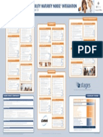 CMMI_for_Development_high.pdf