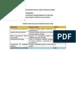 Actividad Presentacion de Amef de Proceso