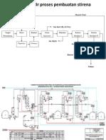 Diagram Alir Proses Pembuatan Stirena
