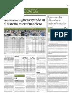 Ganancias Siguen Cayendo en Sistema Microfinanciero_Gestión 8-05-2014